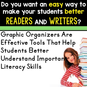 SPIDERS | Graphic Organizers for Reading | Reading Graphic Organizers