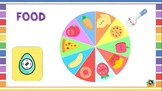 SPIN WHEELS - DISTANCE LEARNING- POWERPOINT