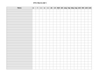 SPIRE class data sheets