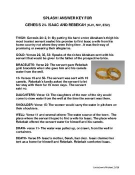 SPLASH! for Genesis 24- Isaac and Rebekah