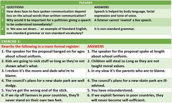 SPOKEN AND WRITTEN ENGLISH: LESSON AND RESOURCES