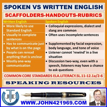 SPOKEN VS WRITTEN ENGLISH HANDOUTS