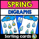 SPRING ACTIVITIES KINDERGARTEN (DIGRAPHS SORTING GAME) CH, SH, TH, WH, PH, CK
