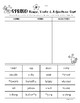 SPRING Nouns, Verbs and Adjectives PACK - 3 sorting worksheets