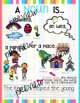 SPRING PARTS OF SPEECH NOUN, VERB, ADJECTIVE POSTERS AND SORT CENTER ACTIVITY