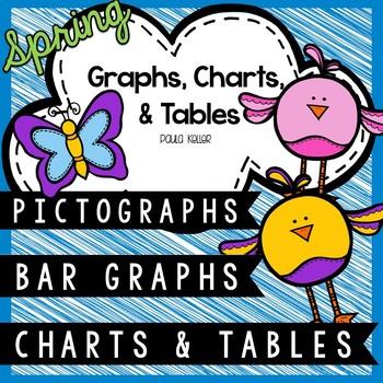 Graphs & Charts 2nd Grade