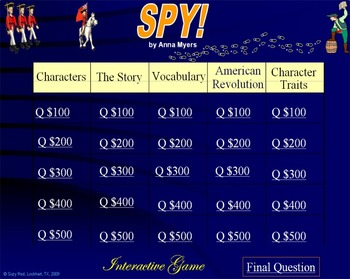 SPY by Anna Myers.  The True Story of Revolutionary War Hero, Nathan Hale