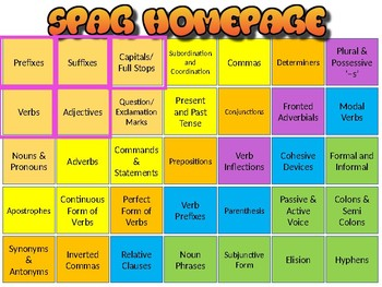 SPaG Coverage Grid- Spelling Punctuation and Grammar Bitesize