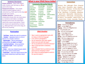SPaG Learning Mat