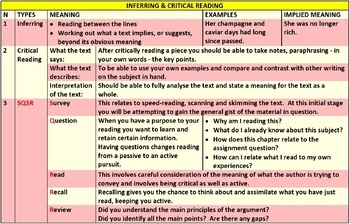 SQ3R FOR INFERRING: HANDOUT