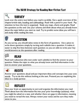 SQ3R Non-Fiction Reading Strategy