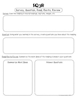 SQ3R Reading Response Form
