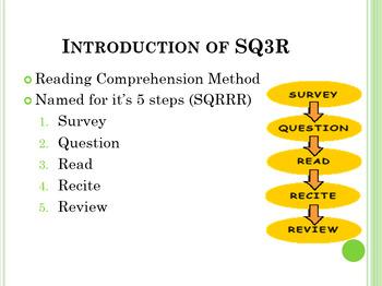 sq3r reading technique