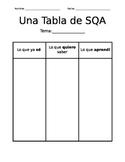 SQA, Spanish KWL Chart