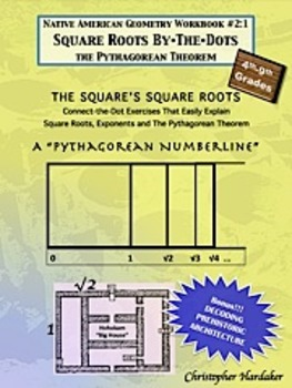 SQUARE ROOTS BY-THE-DOTS