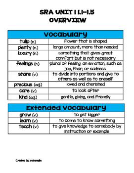 SRA  2nd Grade ImagineIT Unit 1 Week 1 Overview