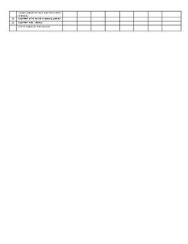 SRA Expressive Writing Level 1 Data Sheet