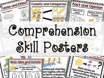SRA Imagine It! Comprehension Skill Posters