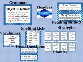 SRA Imagine It! Focus Wall Bulletin Board