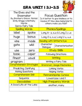 SRA ImagineIT 2nd grade Unit 1 Overview Week 3