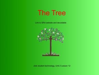 SRA Kindergarten Flip Charts UNIT 2 LESSON 11 THRU 15