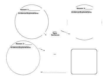 SRSD - TREE Web Graphic Organizer