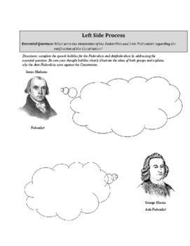 SS.7.C.1.8 Federalist vs Anti-Federalist Left Side Process