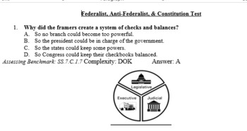 SS.7.C.1.8 - Federalists, Anti-Federalists, and the Constitution QUIZ
