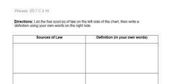 SS.7.C.3.10 Sources and Types of Law ZIP