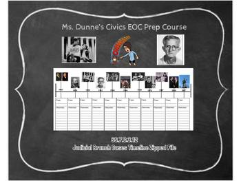 SS.7.C.3.12 Judicial Branch Cases Timeline Zipped File