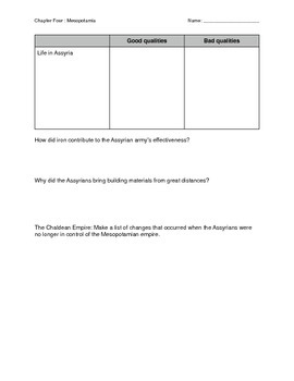 SS Chapter Four Notes Mesopotamia McGraw Hill