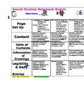 SS Interactive Notebook Rubric