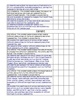 SS TEKS Checklist