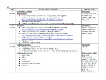 SS and LA jury lesson plan for 5th grade
