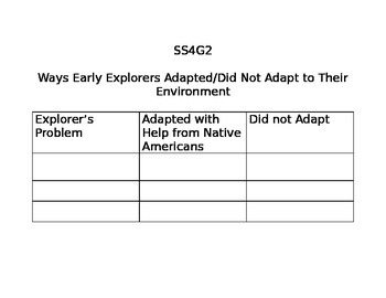 SS4G2 How Explorers Adapted Graphic Organizer