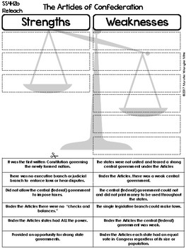 Reteach and Extend: SS4H2 Challenges Faced by the Framers of the Constitution