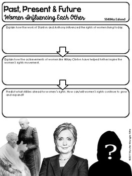 Reteach and Extend: SS4H4 Main Ideas of Suffragist and Abolitionist Movements