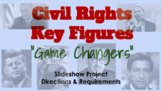 SS5H6b. Civil Rights Key Figures (Game Changers) Project (
