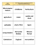 SS8H1 American Indians and European Exploration FLASHCARDS