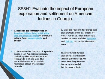 SS8H1 PowerPoint GSE Evaluate the impact of European exploration and settlement