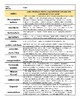 SS8H1 Vocabulary Packet American Indians and European Exploration