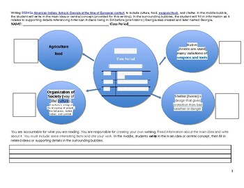 SS8H1a Chart & Writing American Indians living in GA  European contact