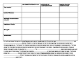 SS8H4 Summary Graphic Organizer (GA Constitution, AOC, Constitution)