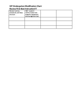 SST Modification chart for Kindergarten