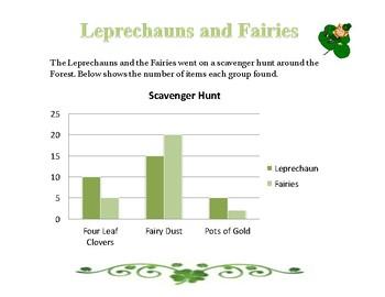 ST. Patrick's Day Data