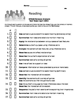 STAAR 4th Grade 2013 Reading Release - Student Self-Analysis