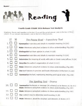STAAR 4th Grade 2016 Reading Release - Student Self-Analysis