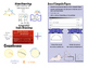 STAAR 7th Grade Math Review Booklet