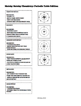 Periodic table families worksheet