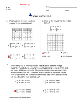 STAAR ALGEBRA 1 EOC CHECKPOINT - A.2I & A.5C